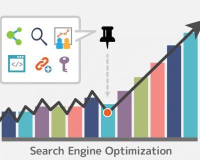 Basics of Search Engine Optimization