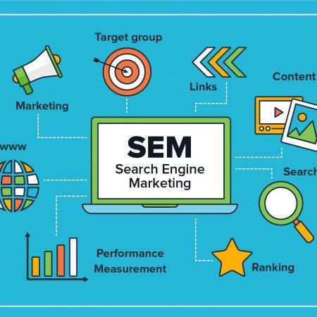 Advan Certification Program – Social Media Marketing/pending